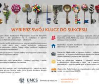 III miejsce UMCS w konkursie Genius Universitatis 2016