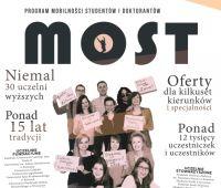 Programu MOST – zaproszenie na spotkanie