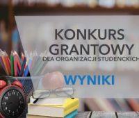 Wyniki konkursu grantowego Biura Promocji dla organizacji...