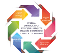 """V Konferencja Naukowa """"Innowacje w Praktyce"""""""