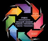 """""""Innowacje w praktyce"""" 2019 r. - konferencja, wystawa,..."""