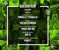 Podsumowanie AZS Balkon Run