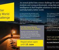 Better Working World Data Challenge
