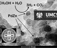 Nowy patent UMCS, gratulacje dla naukowców Wydziału Chemii !