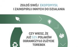 Druga edycja konkursu Stena Circular Economy Award –...