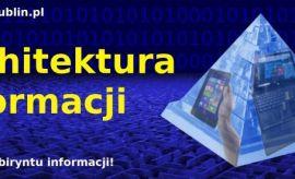 Rekrutacja na 2 stopień Architektury informacji