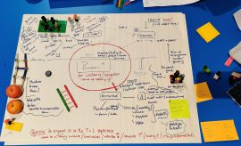Design Thinking Workshop for Academics 15.01.2020...