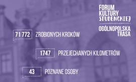 Ogólnopolska trasa projektu FKS