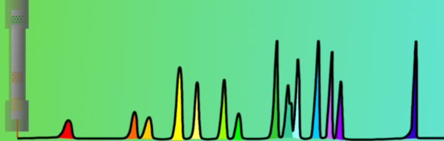 Witamy na stronie Zakładu Metod Chromatograficznych!