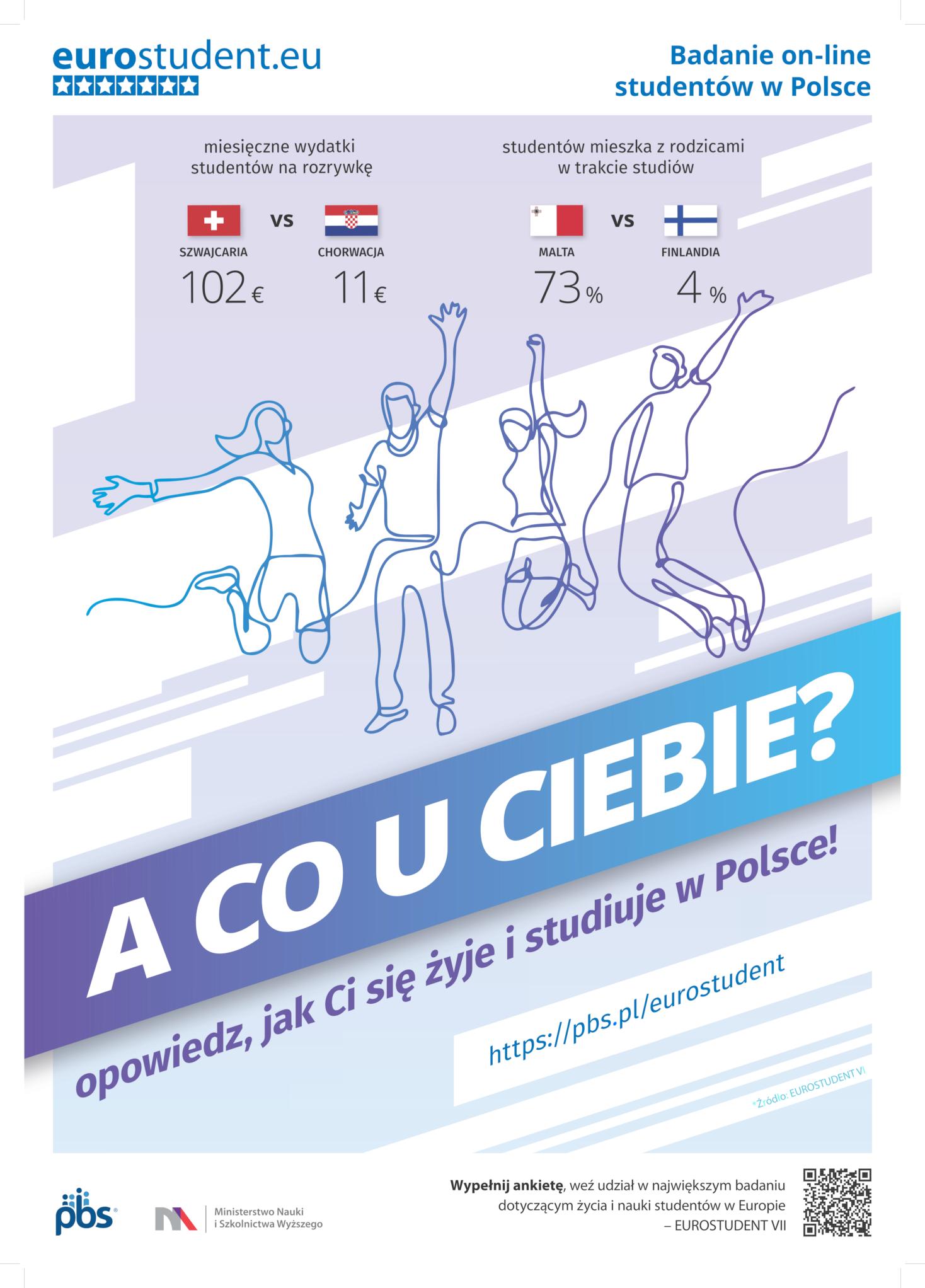 Plakat EuroStudent-02.png