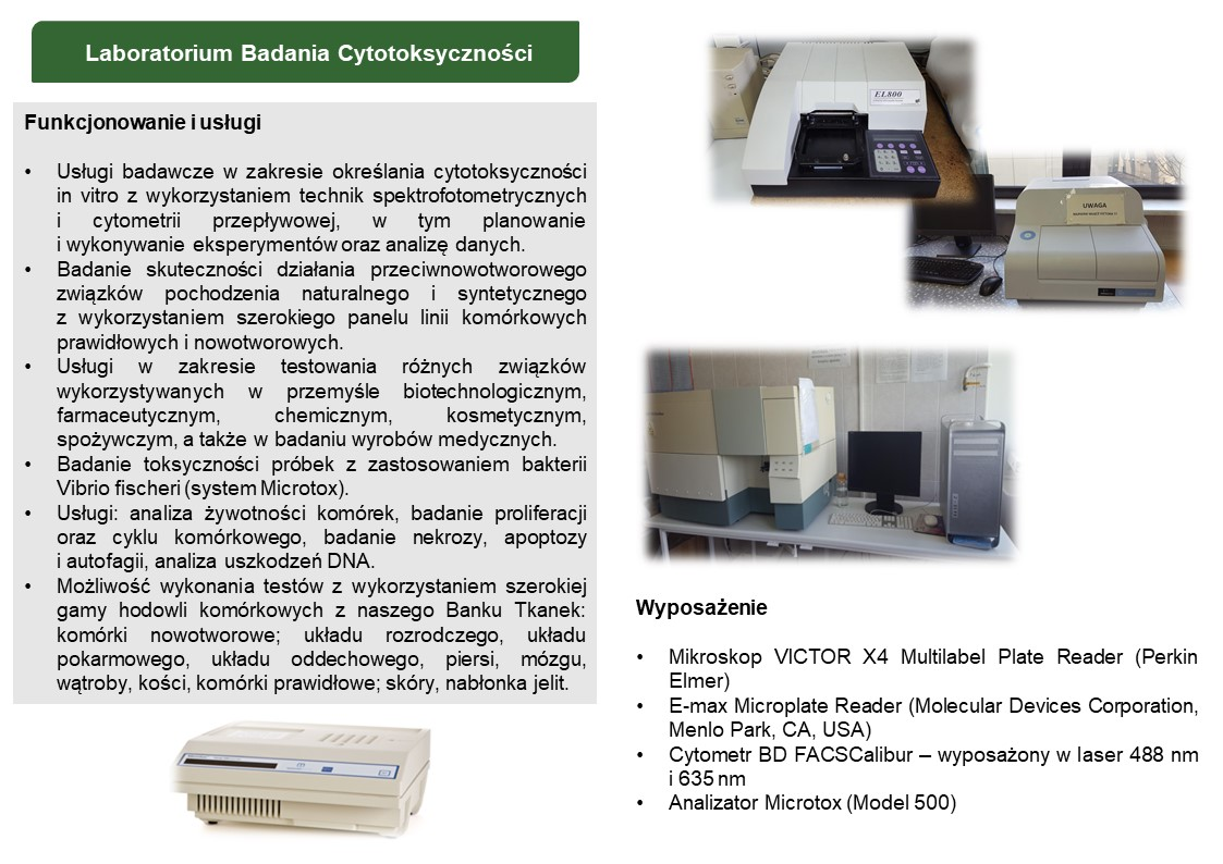 Laboratorium Badania Cytotoksyczności