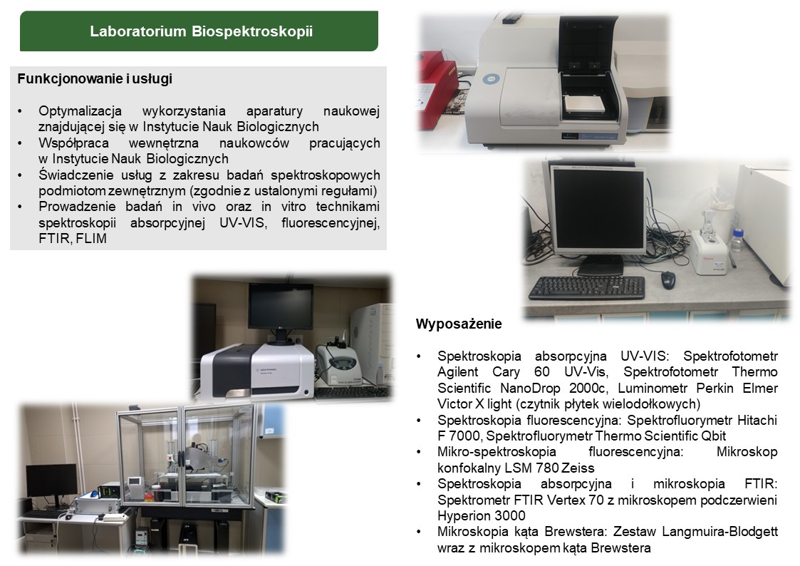 Laboratorium Biospektroskopii
