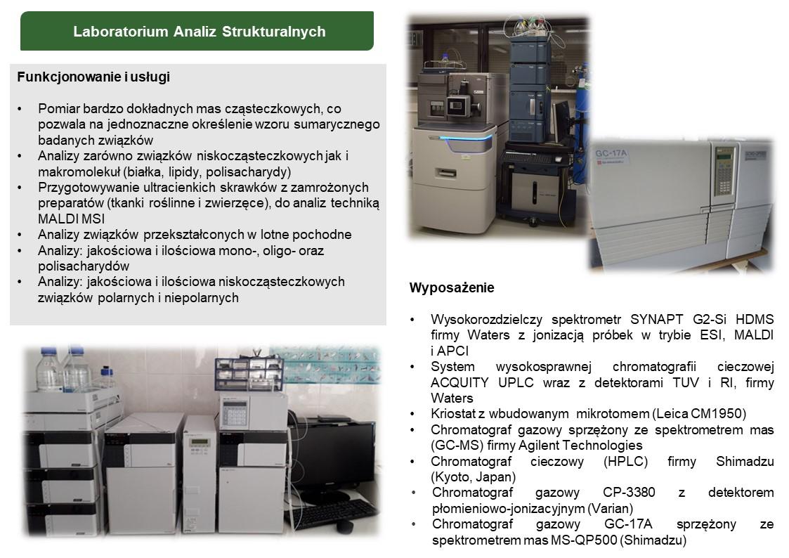 Laboratorium Analiz Strukturalnych