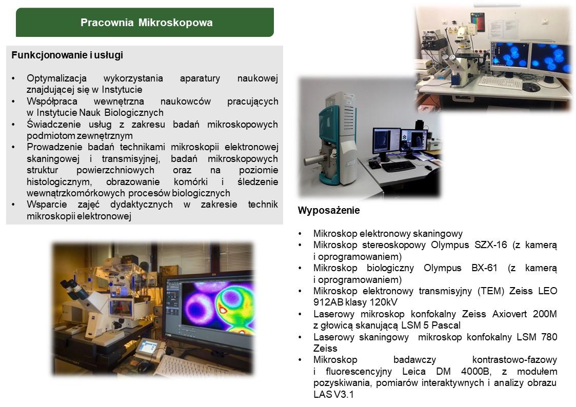 Pracownia Mikroskopowa