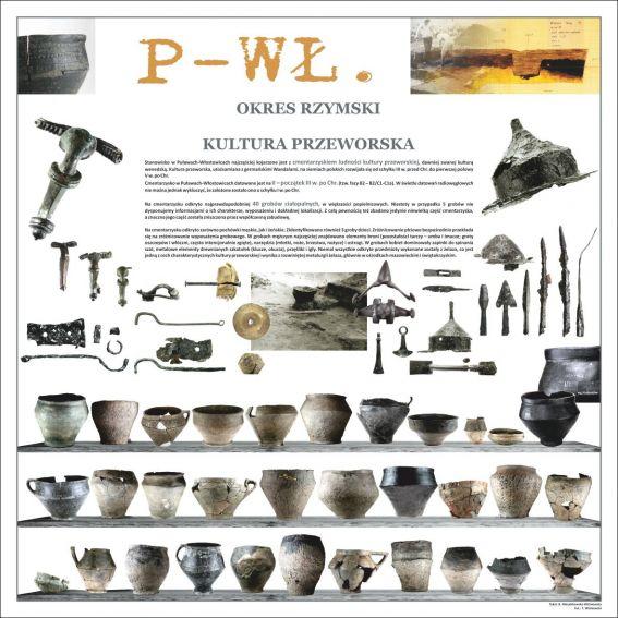 Puławy-Włostowice: wirtualna wycieczka po wystawie (cz. 4)