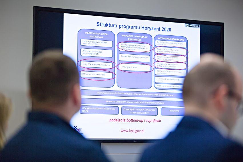 """Spotkanie informacyjne """"Strategia na Horyzont..."""