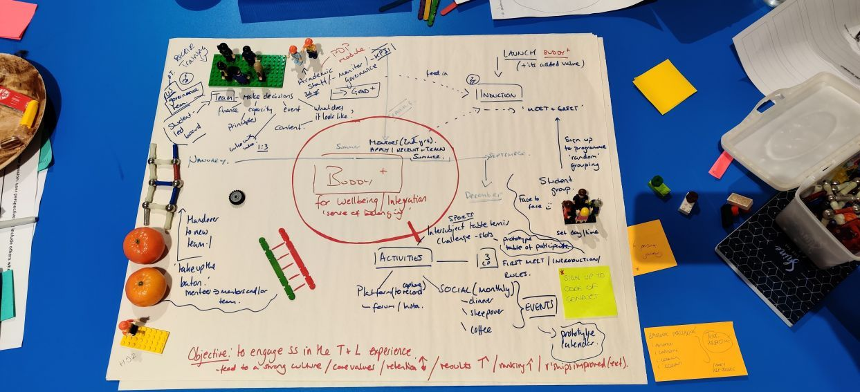 DT.Uni. - Design Thinking Approach for an...