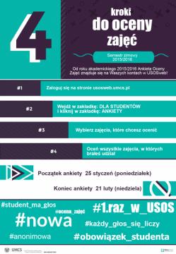 Ankieta Oceny Zajęć dla semestru zimowego 2015/2016