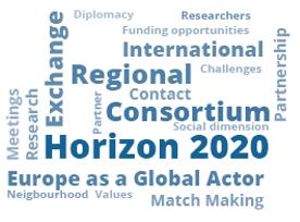 Spotkania brokerskie programu Horyzont 2020