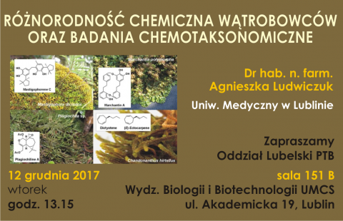 Wykład Dr hab. n. farm. Agnieszki Ludwiczuk