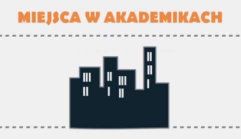 Miejsca w akademikach na rok 2021/2022 - I tura składania...