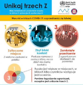 """Zasady profilaktyki """"Unikaj 3 Z"""" dla studentów i pracowników"""