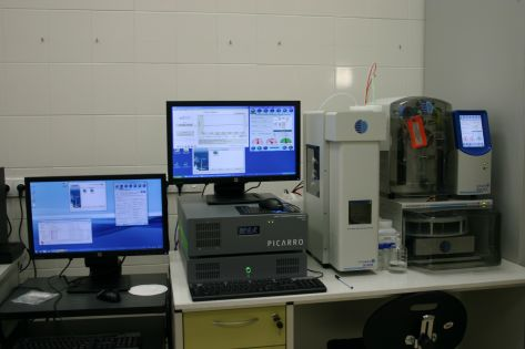 iTOC-CRDS Isotopic Carbon Analyzer Picarro