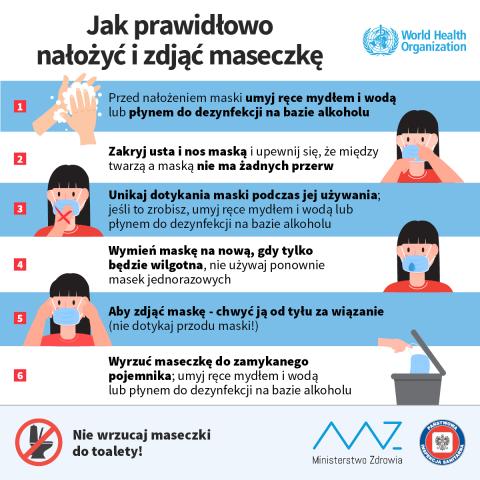 Jak prawidłowo założyć i zdjąć maseczkę - Wydział Chemii UMCS w Lublinie, www.chemia.umcs.pl.png