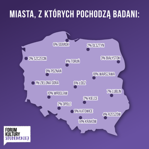 infografika_miasta.png