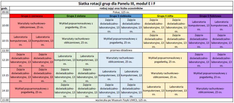 Harmonogram Panel III.PNG