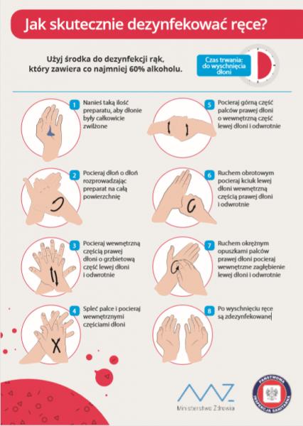 Jak skutecznie dezynfekować ręce - Wydział Chemii UMCS www.chemia.umcs.pl.png