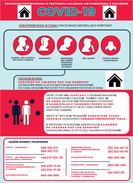 Covid-19 plakat procedura powiadomień o objawach zaobserwowanych w domu.png